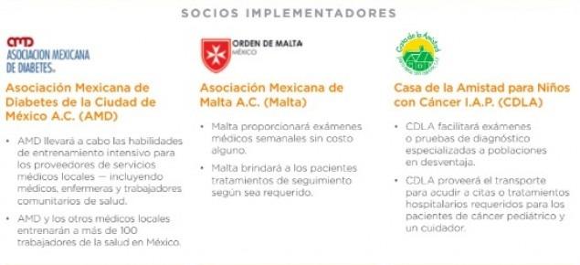 programa de diabetes para socios de atención médica